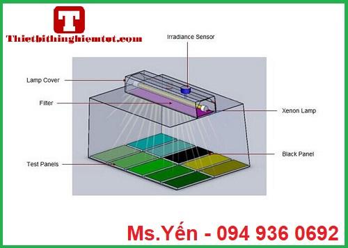 Tủ thử độ bền sản phẩm bằng đèn Xenon hãng Biuged