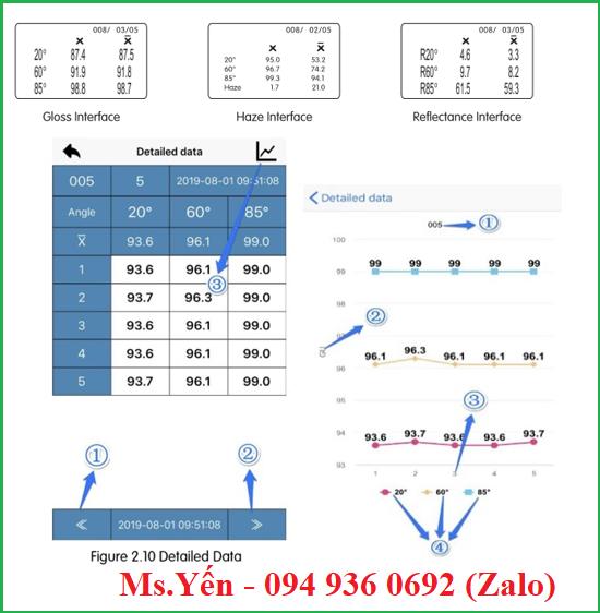 Phần mềm cho máy đo độ bóng hãng KSJ